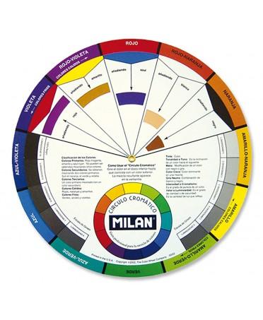 Círculo Cromático MILAN